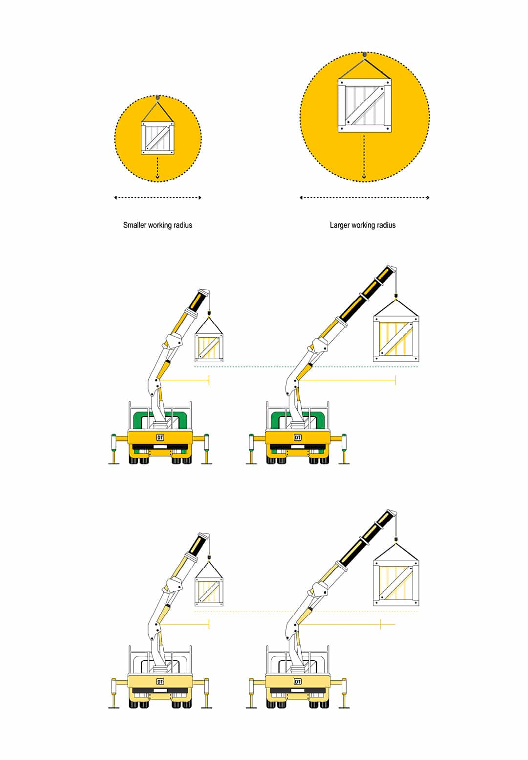 Technical Illustrations of Truck